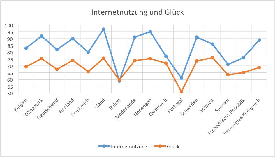 InternetGlueck